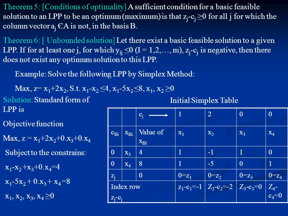 Example: Solve the following LPP by Simplex Method: