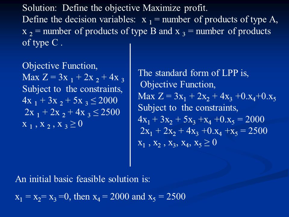 Solution: Define the objective Maximize profit.
