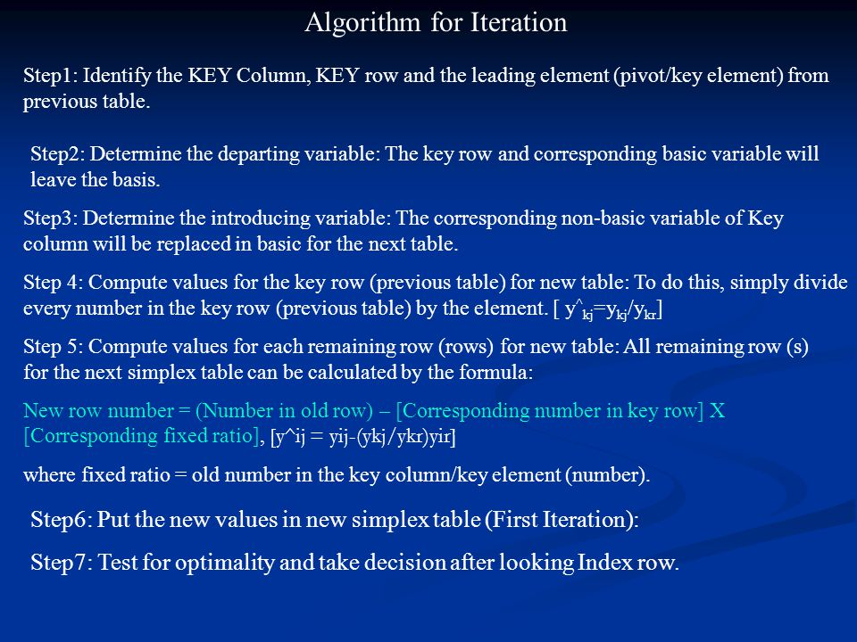 Algorithm for Iteration