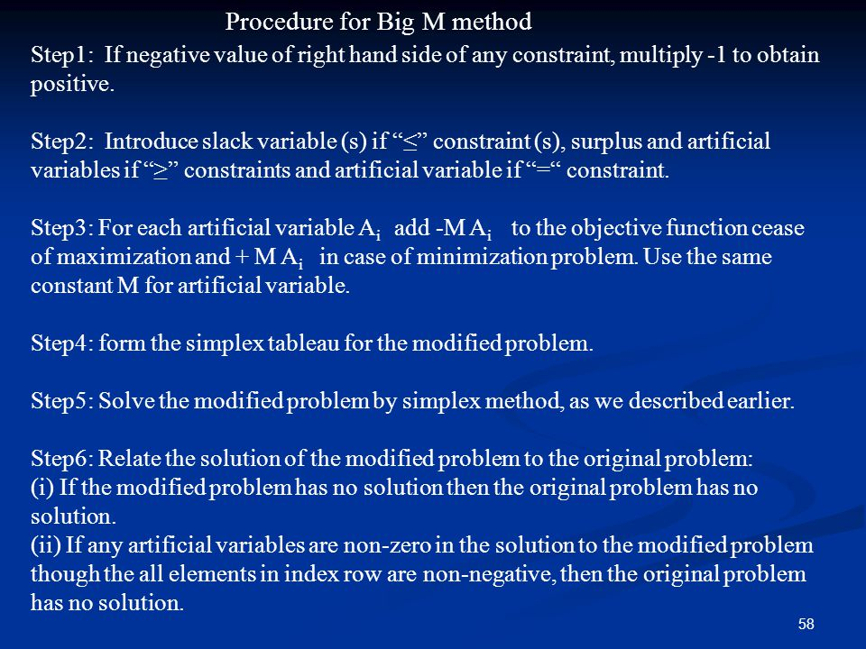 Procedure for Big M method