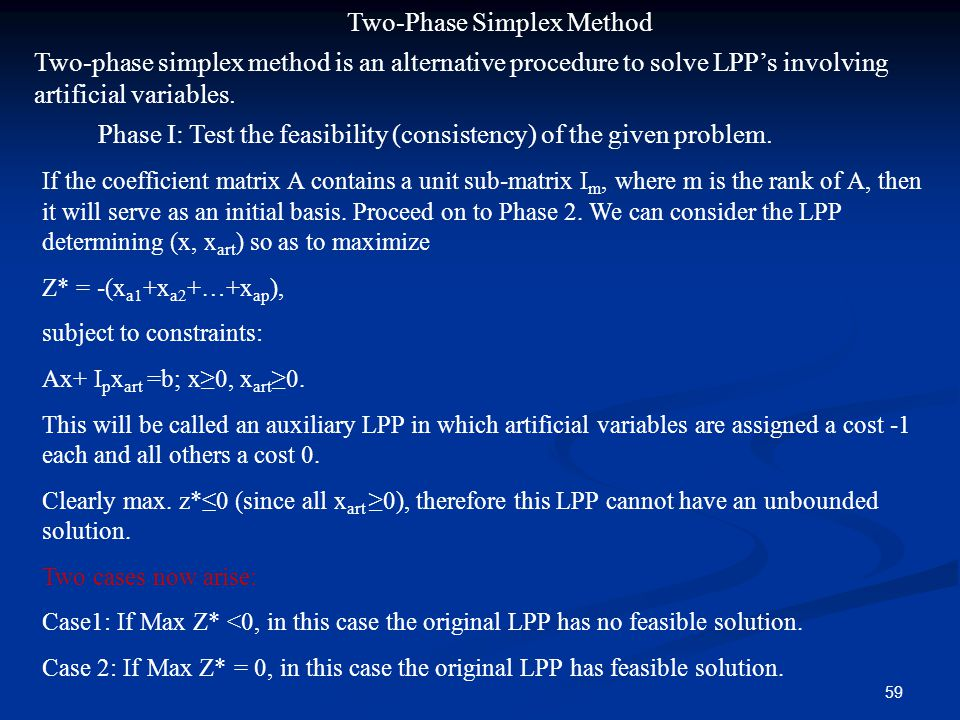 Two-Phase Simplex Method