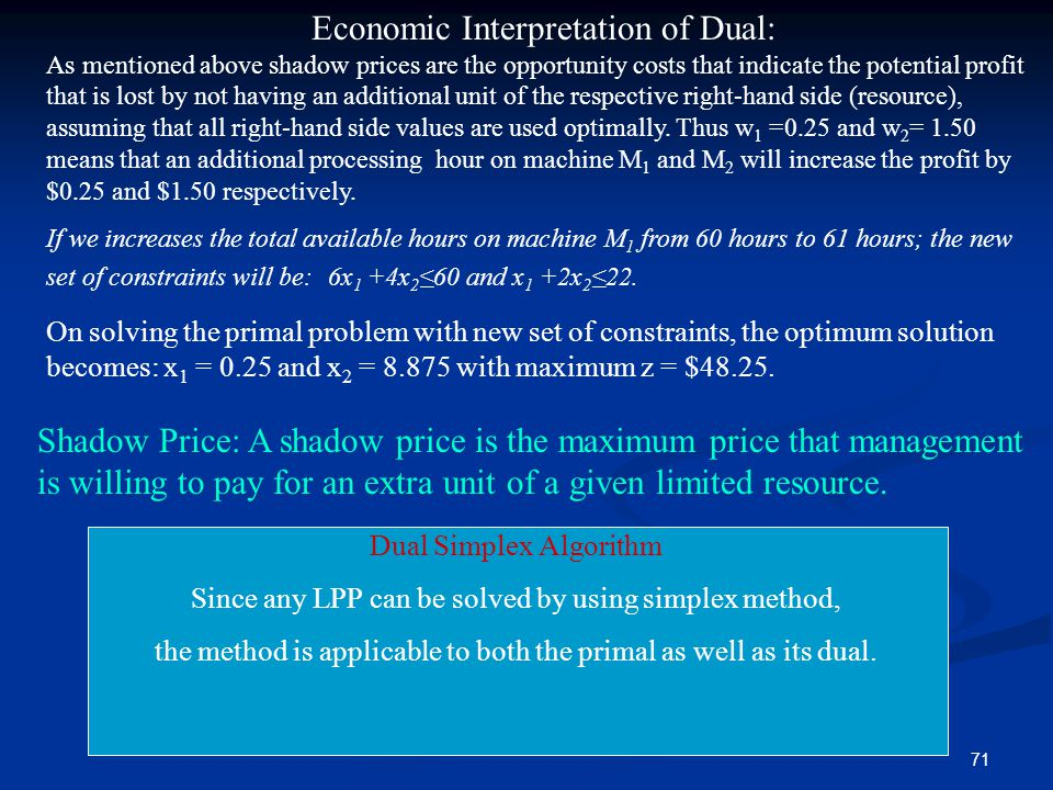 Economic Interpretation of Dual: