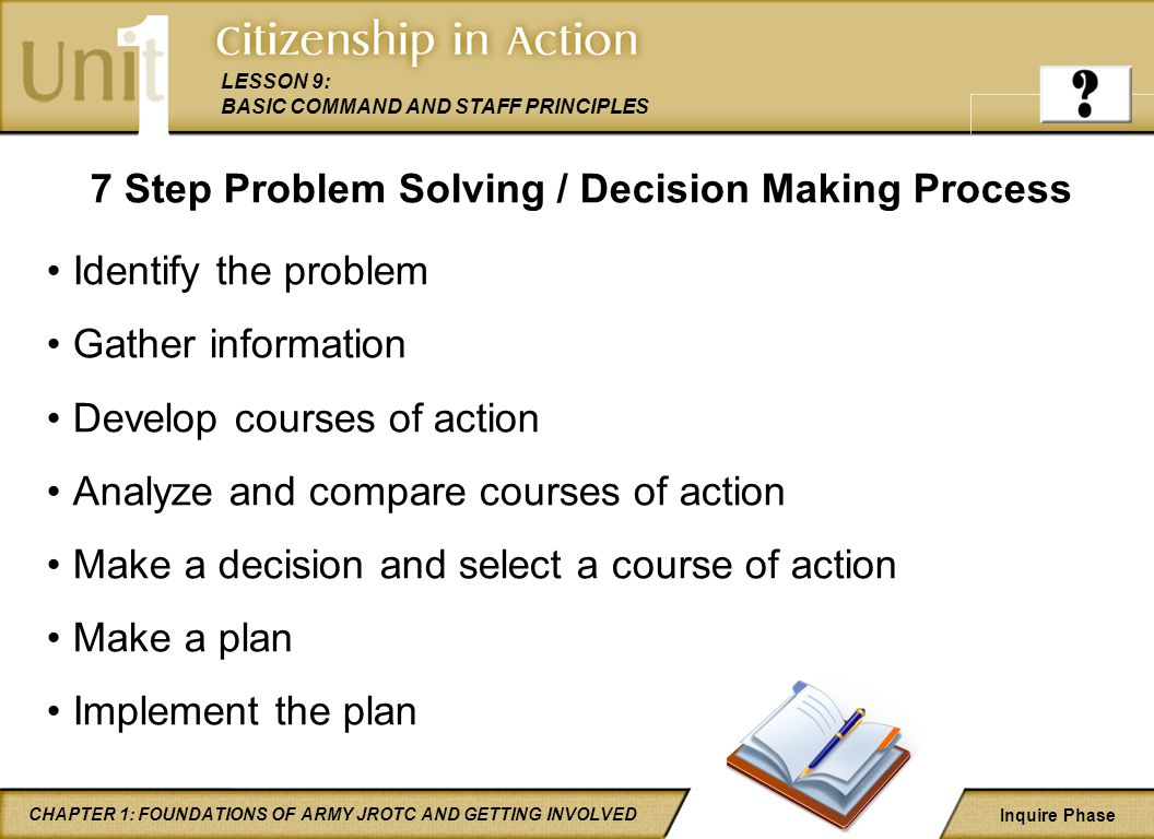 7 Step Problem Solving / Decision Making Process