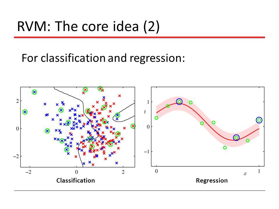 RVM: The core idea (2) For classification and regression: