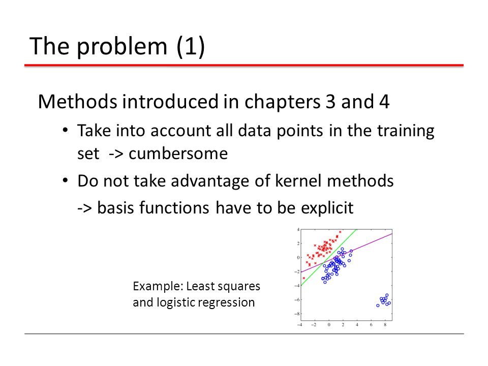 The problem (1) Methods introduced in chapters 3 and 4
