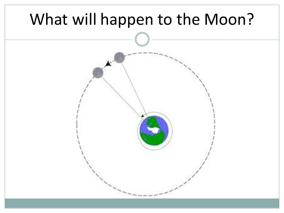What will happen to the Moon