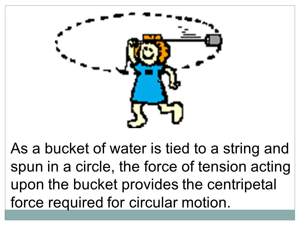 As a bucket of water is tied to a string and spun in a circle, the force of tension acting upon the bucket provides the centripetal force required for circular motion.