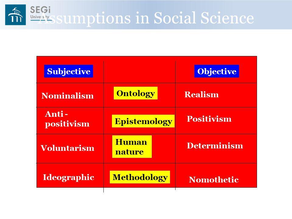Assumptions in Social Science (Burrell & Morgan 1979)