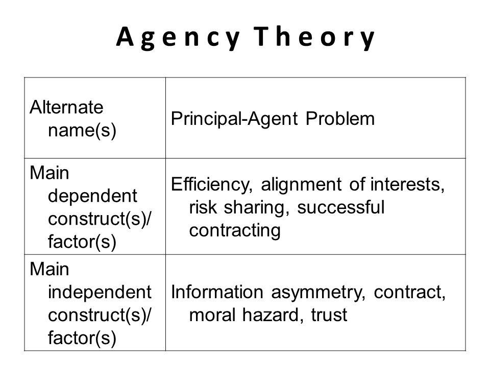 A g e n c y T h e o r y Alternate name(s) Principal-Agent Problem