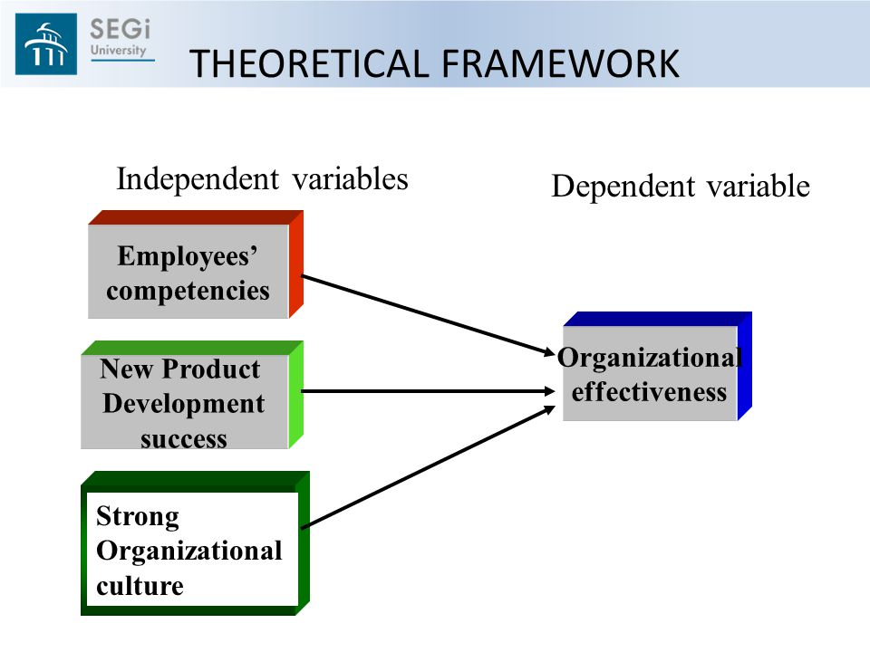 theoritical framework 3 what is a theoretical framework • it is the structure that can hold or support a theory of a research project • it introduces and describes the theory that.