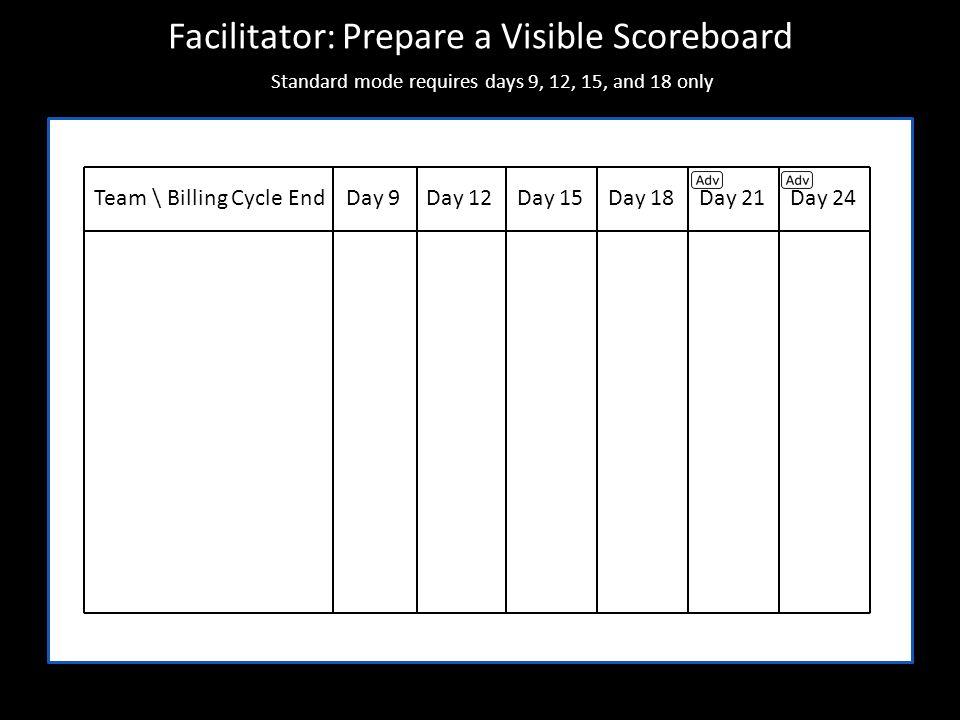 Facilitator: Prepare a Visible Scoreboard