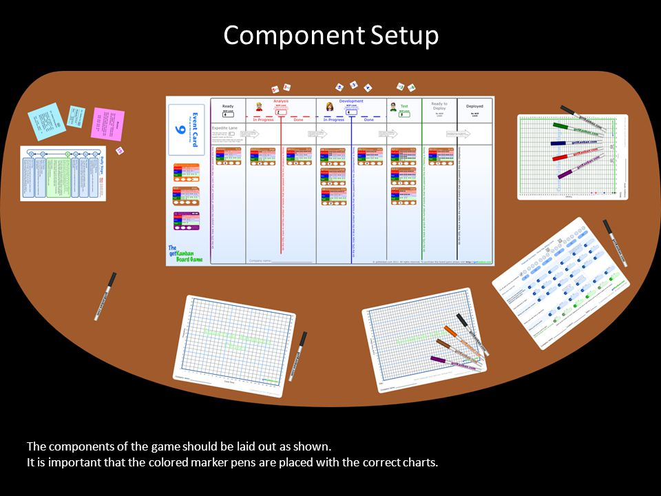 Component Setup The components of the game should be laid out as shown.