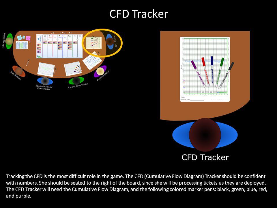 CFD Tracker