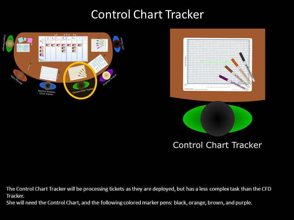 Control Chart Tracker The Control Chart Tracker will be processing tickets as they are deployed, but has a less complex task than the CFD Tracker.
