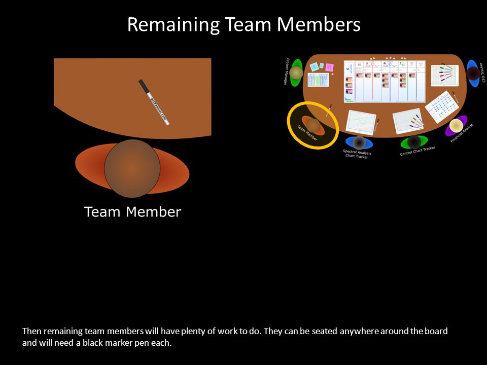 Remaining Team Members