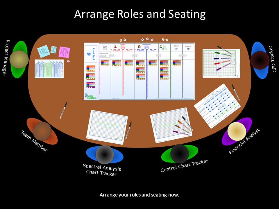 Arrange Roles and Seating