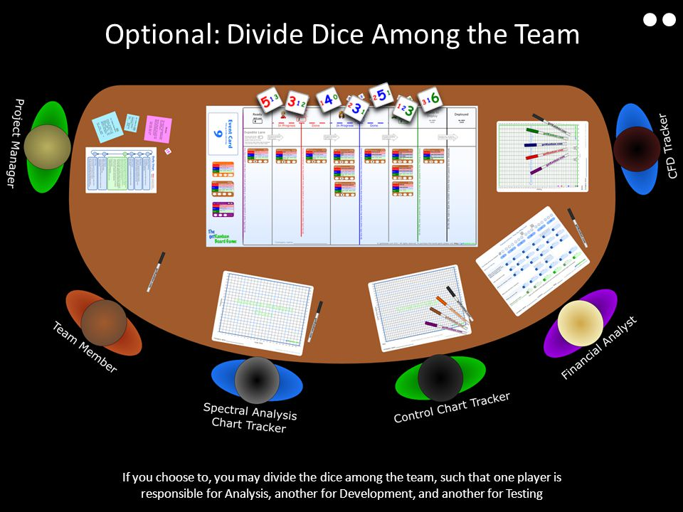 Optional: Divide Dice Among the Team