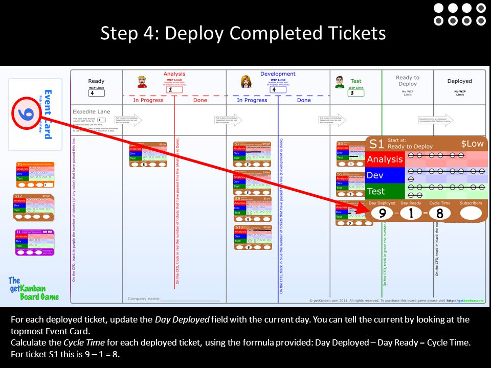 Step 4: Deploy Completed Tickets