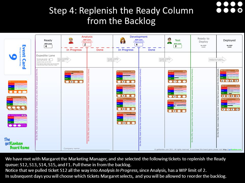 Step 4: Replenish the Ready Column from the Backlog