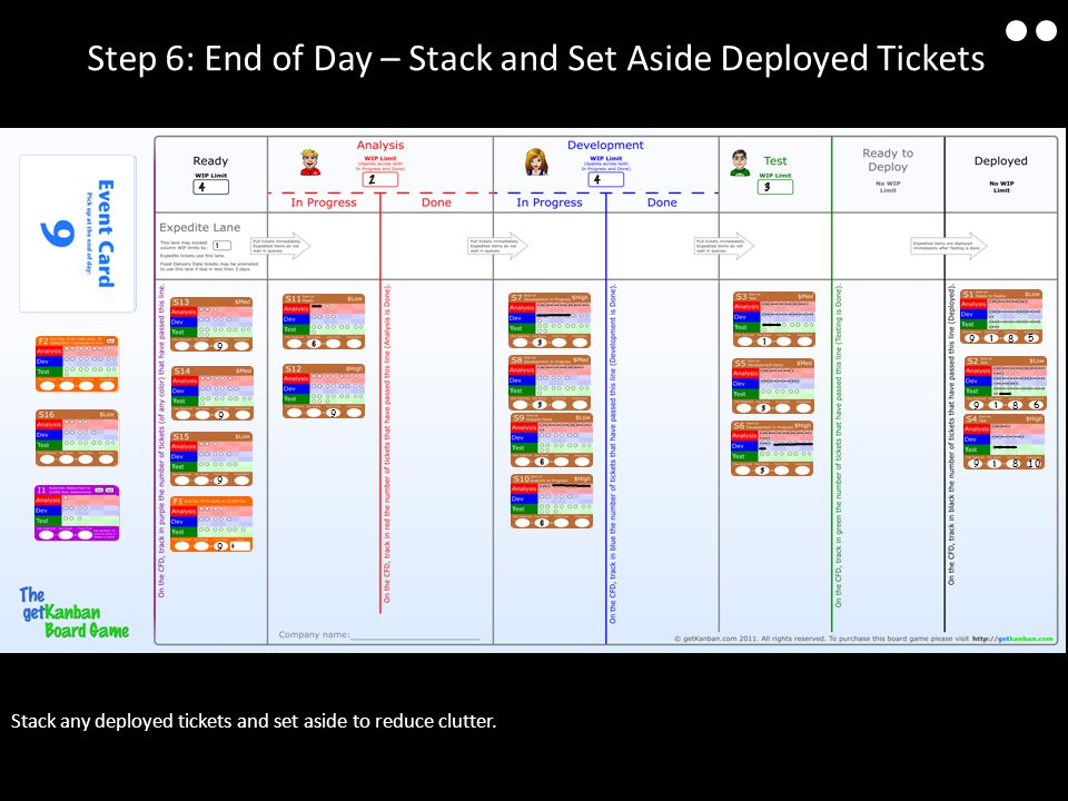 Step 6: End of Day – Stack and Set Aside Deployed Tickets