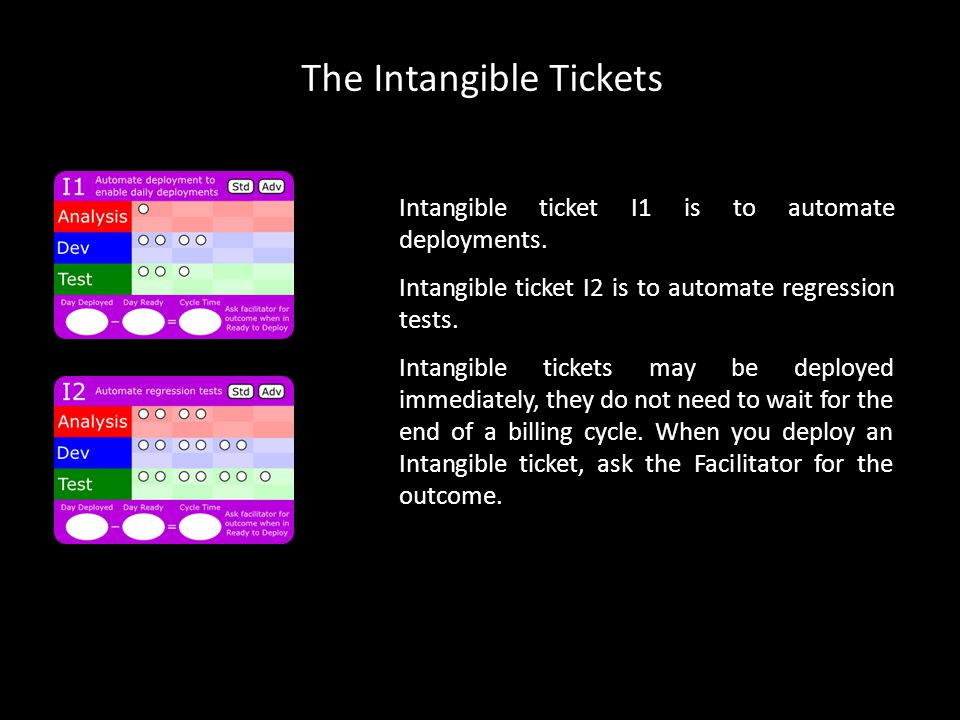 The Intangible Tickets