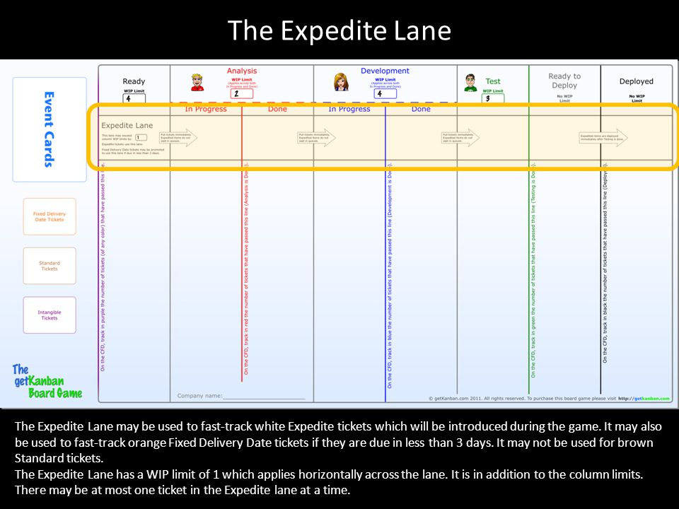 The Expedite Lane