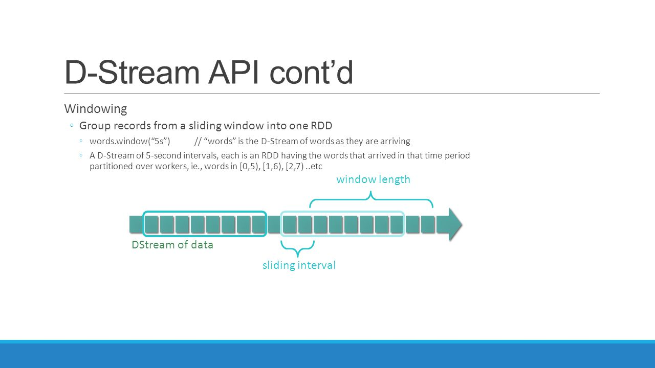 D-Stream API cont'd Windowing