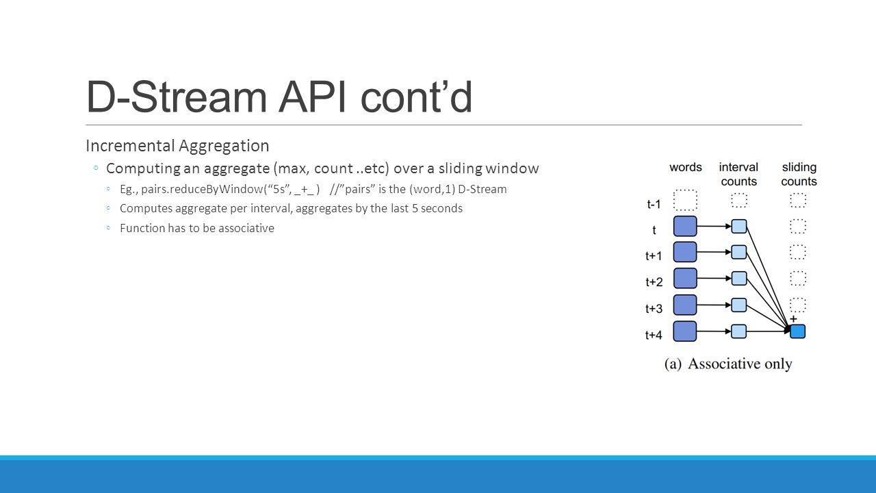 D-Stream API cont'd Incremental Aggregation