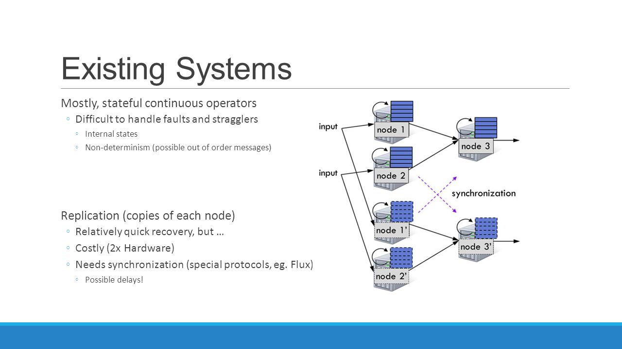 Existing Systems Mostly, stateful continuous operators