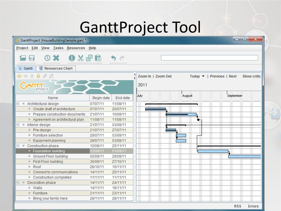 GanttProject Tool