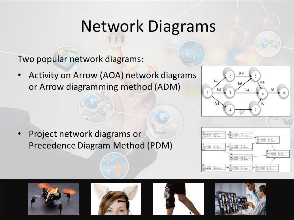 Network Diagrams Two popular network diagrams: