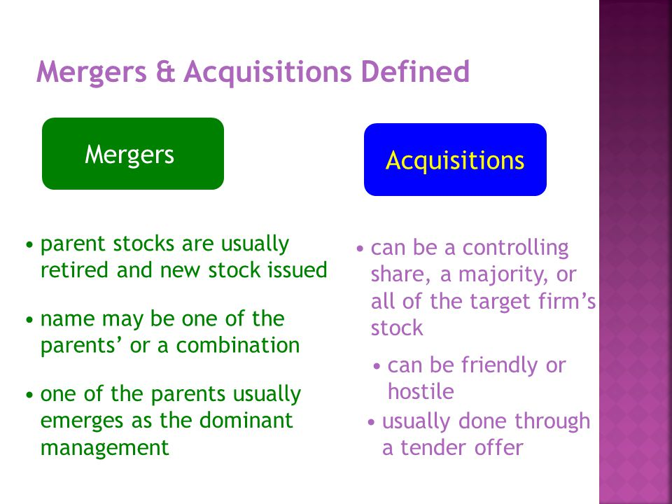 Mergers & Acquisitions Defined