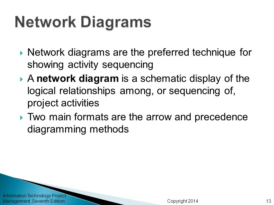 Network Diagrams Network diagrams are the preferred technique for showing activity sequencing.