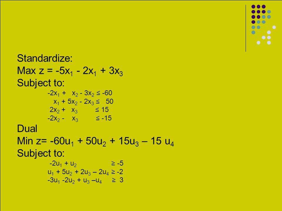 Standardize: Max z = -5x1 - 2x1 + 3x3 Subject to: Dual