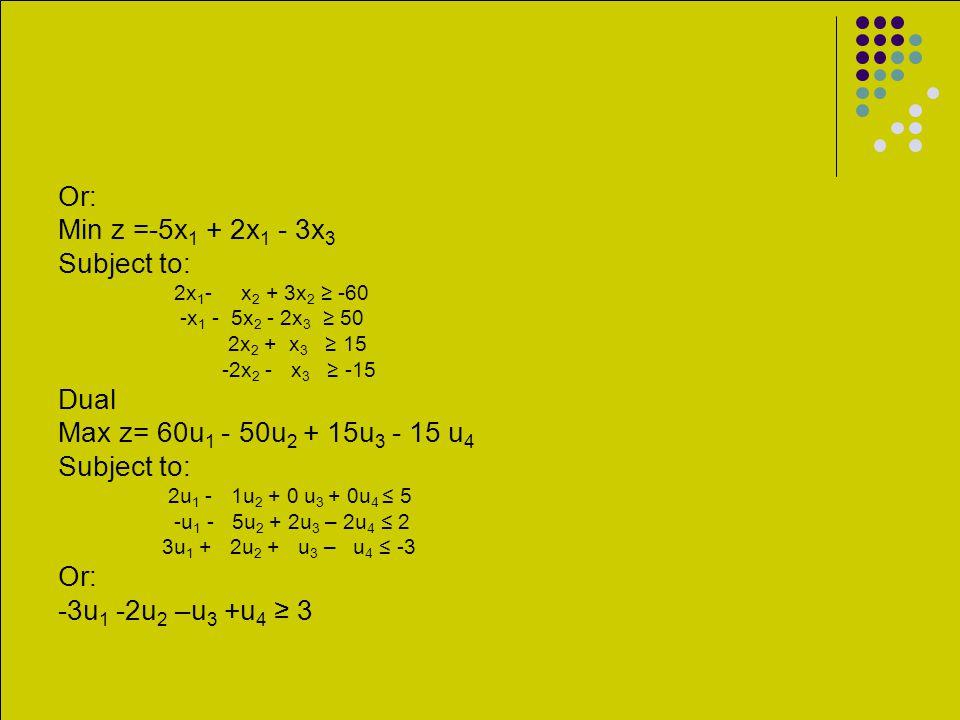 Or: Min z =-5x1 + 2x1 - 3x3 Subject to: Dual