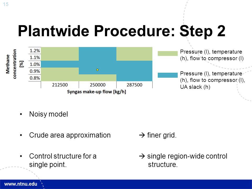 Plantwide Procedure: Step 2