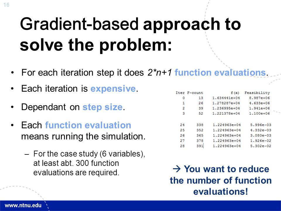 Gradient-based approach to solve the problem: