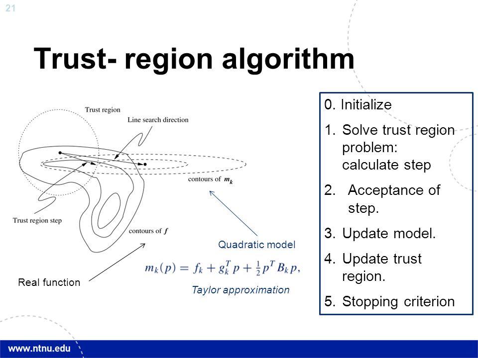 Trust- region algorithm