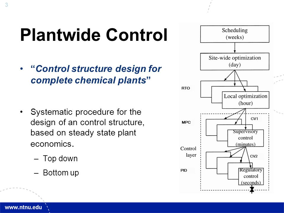 Plantwide Control Control structure design for complete chemical plants