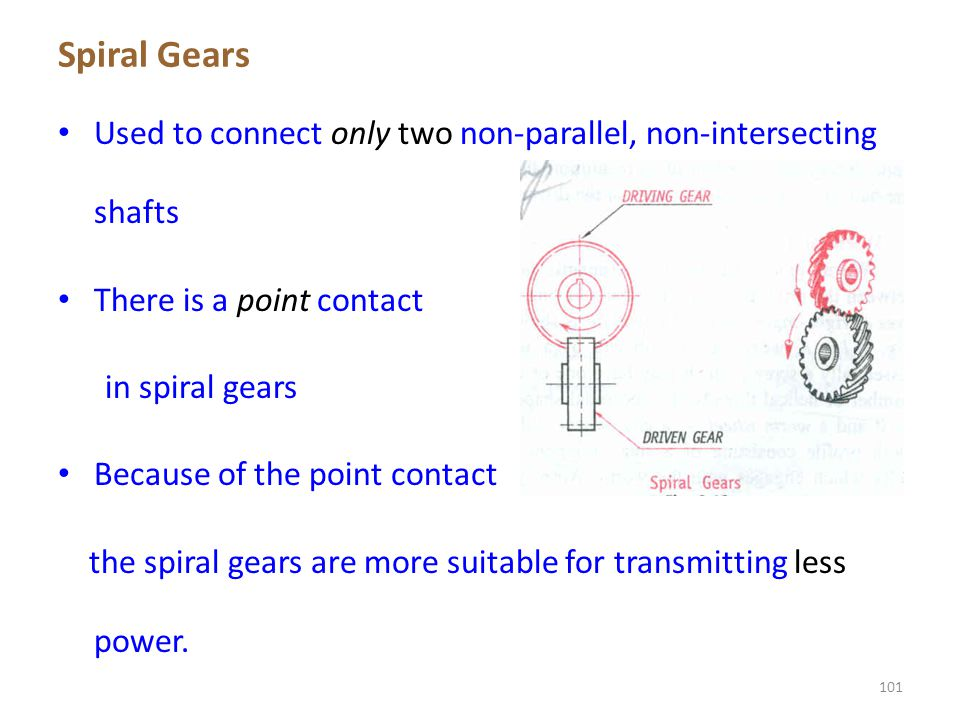 Spiral Gears Used to connect only two non-parallel, non-intersecting shafts. There is a point contact.