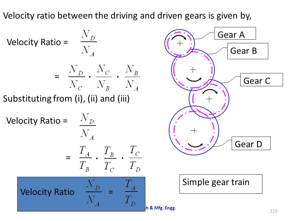 . . Velocity ratio between the driving and driven gears is given by,