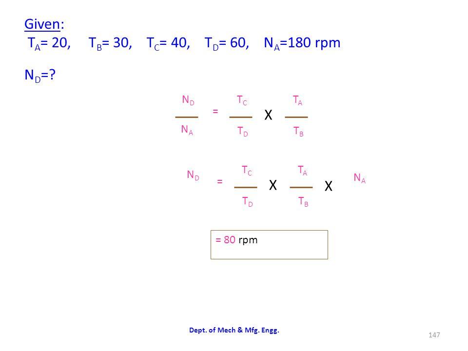 Given: TA= 20, TB= 30, TC= 40, TD= 60, NA=180 rpm ND= X X = NA ND TD