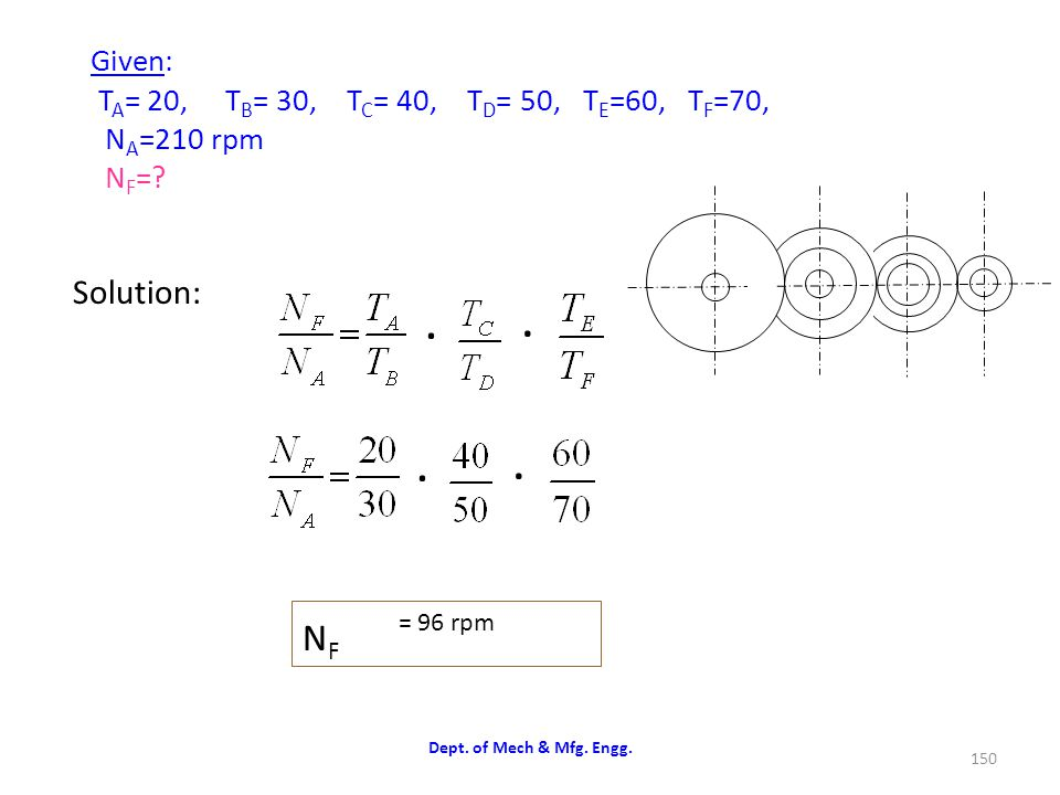 Given: TA= 20, TB= 30, TC= 40, TD= 50, TE=60, TF=70, NA=210 rpm. NF= c. v. Solution: