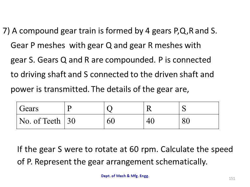 7) A compound gear train is formed by 4 gears P,Q,R and S.