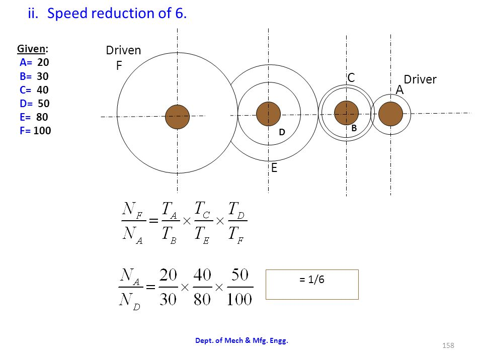 Speed reduction of 6. F C A E Driven Driver v c = 1/6 Given: A= 20