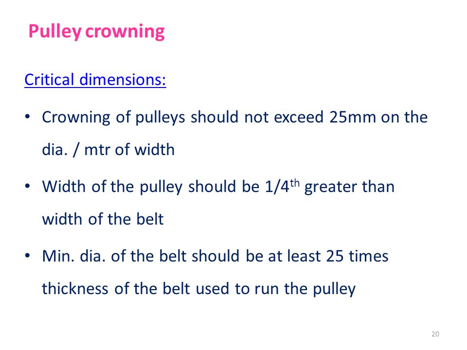 Pulley crowning Critical dimensions: