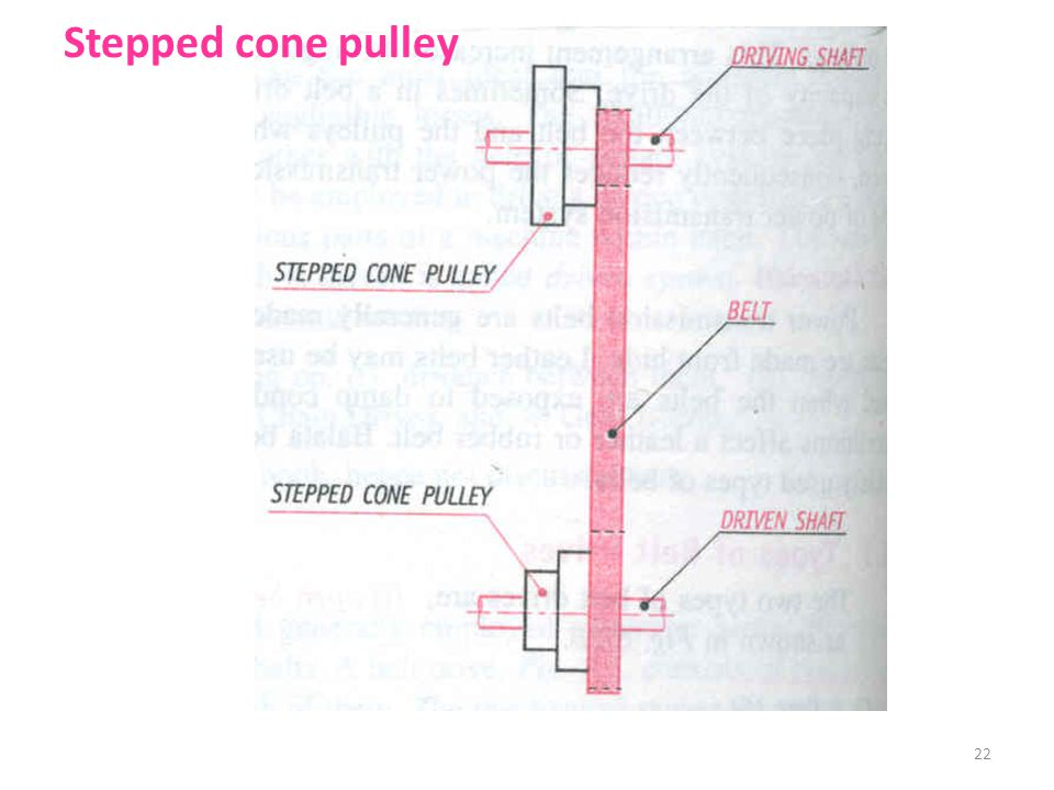 Stepped cone pulley f