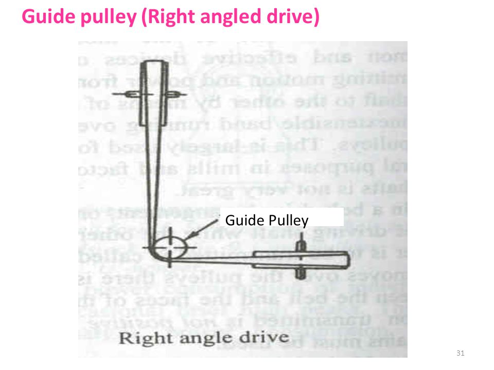 Guide pulley (Right angled drive)