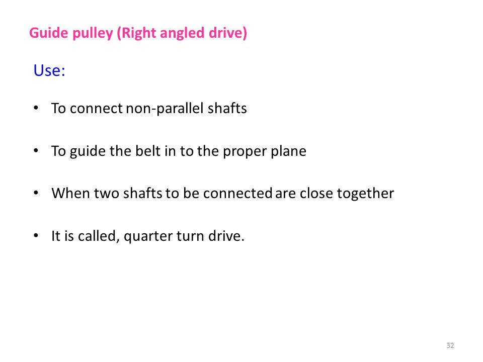 Use: Guide pulley (Right angled drive) To connect non-parallel shafts