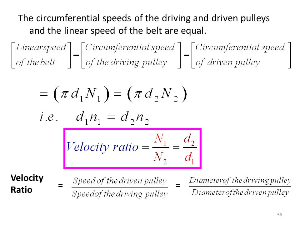 The circumferential speeds of the driving and driven pulleys and the linear speed of the belt are equal.